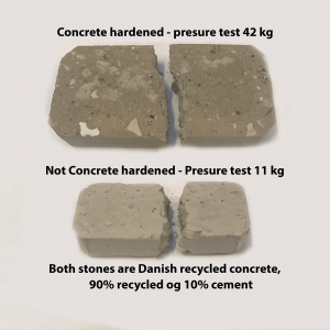 Recycled Concrete Hardened Presure test
