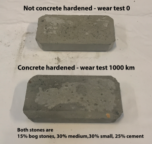 Concrete Hardened Wear test