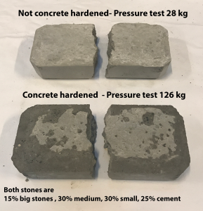 Concrete Hardened Pressure test