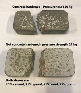Concrete harened Granit Pressure testt