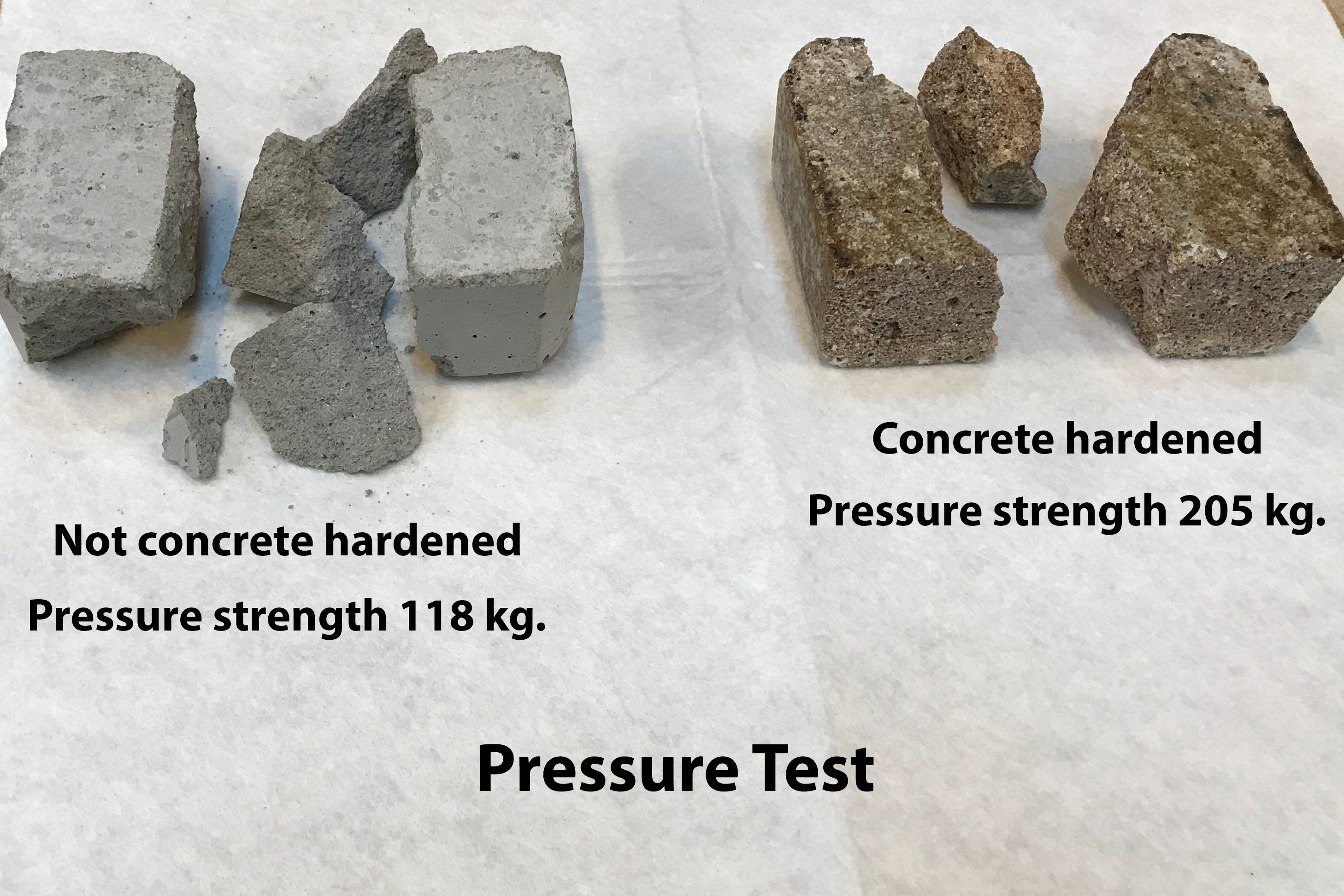 Concrete Hardened Fire Pressure Test